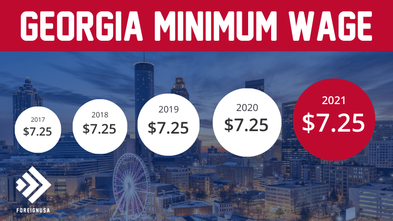 Read more about the article Minimum Wage in Georgia