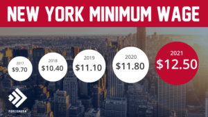 Minimum Wage in New York