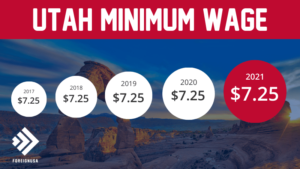 Minimum Wage in Utah