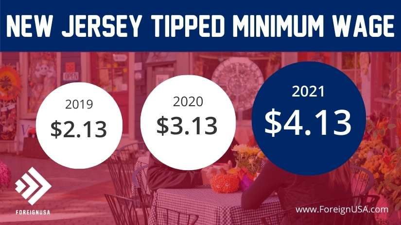 Read more about the article New Jersey Minimum Wage for Tipped Employees