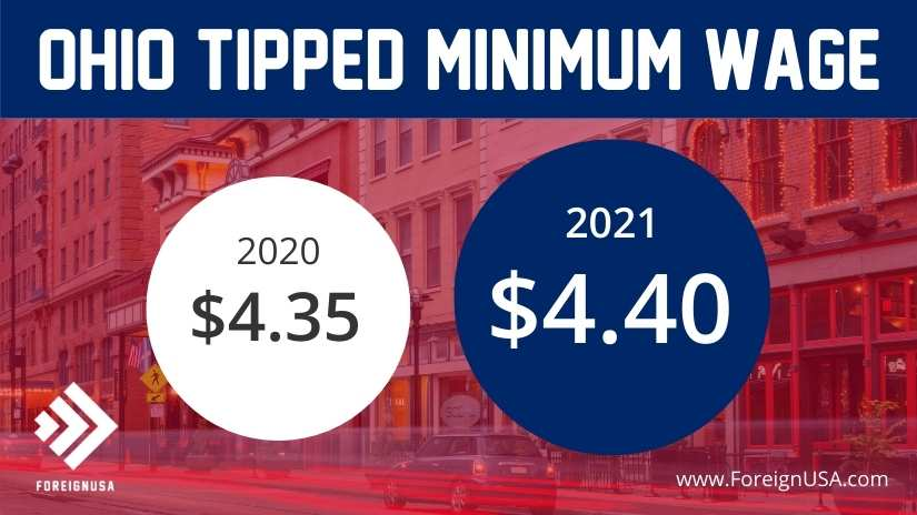 Read more about the article What is the Minimum Wage in Ohio for Tipped Employees?