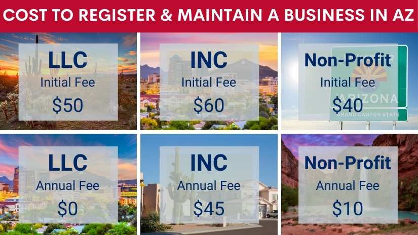 How much does it cost to register a business in Arizona?